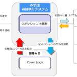 みずほ銀行と東大の研究グループが「外国為替取引高度化」の共同研究へ