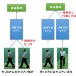 AIで「歩き方の特徴」から人物を特定できる どんな向きの人物でも識別可能
