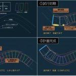 シールド工事のトンネル掘進計画にAIを活用、トンネル線形に応じたシールド機操作を決定