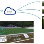 AIを搭載した自動撮影カメラでサッカー試合のライブ配信トライアルが実施される