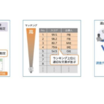 パナソニックと富士通がAIを活用した特許調査システムを開発