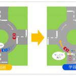 「ゆずり合い」が必要な運転シーンを学習するAIを開発、車両の合流など