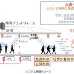 神戸市の地下街「さんちか」でAIを使った空調制御の実証実験、神戸のスマート化を目指す