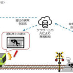 東急世田谷線・若林交差点で「踏切内の異常」をAIで検知する実証実験を実施する