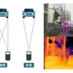 ALBERTがAIを使ってカメラ映像から距離推定する技術を開発、自動運転などで応用