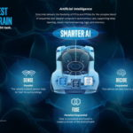 Intelが構想する自動運転車は「カメラファースト」