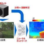 市販の単眼カメラで高精度な距離計測を実現する立体認識AIを開発